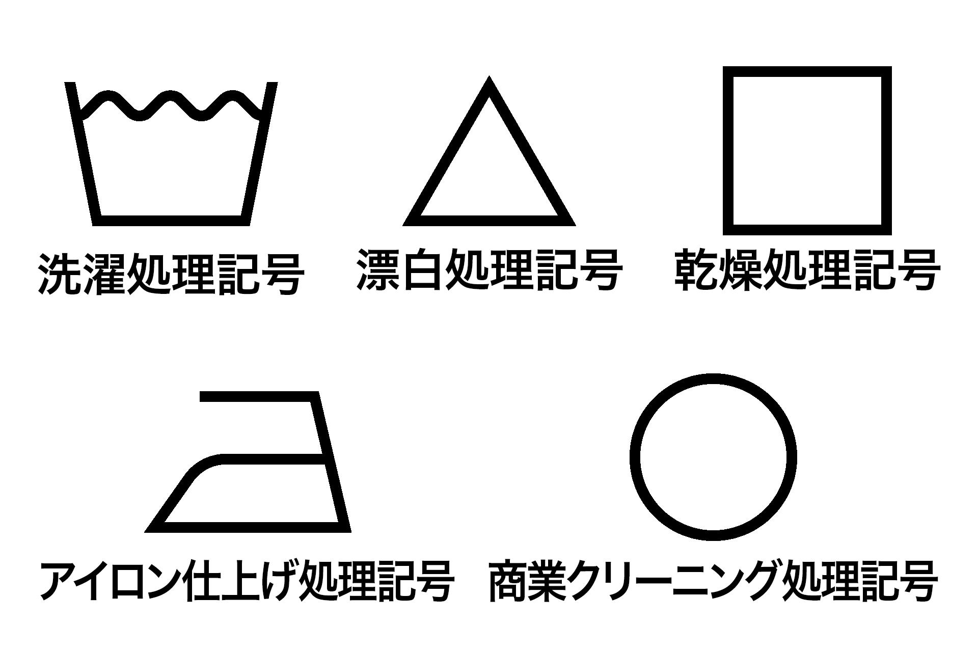 洗濯表示の基本記号