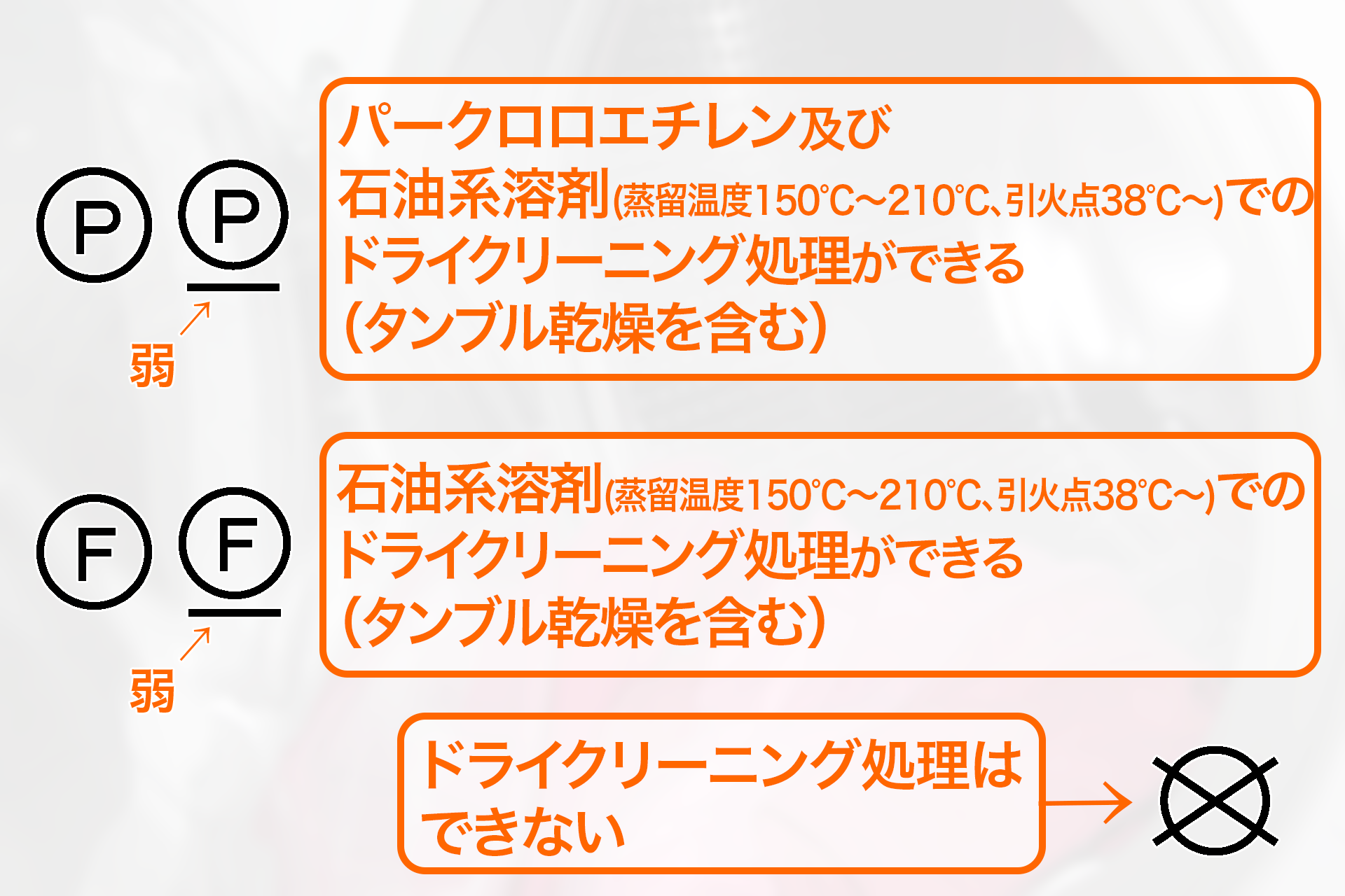 9/29「クリーニングの日」 最新の洗濯表示を知ろう - COIQマガジン